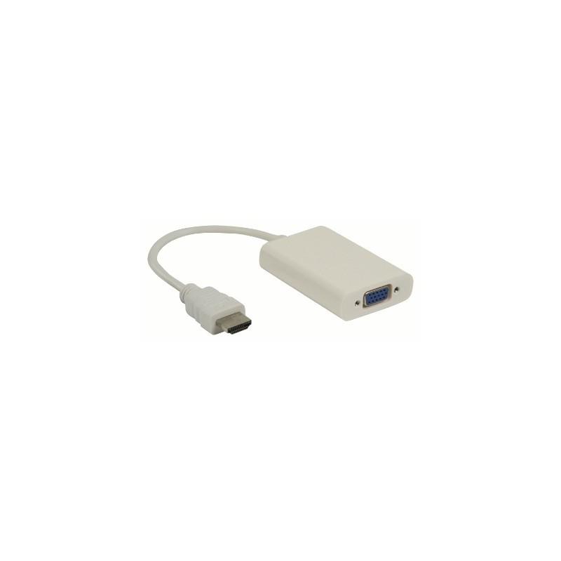image: Adaptateur HDMI & VGA